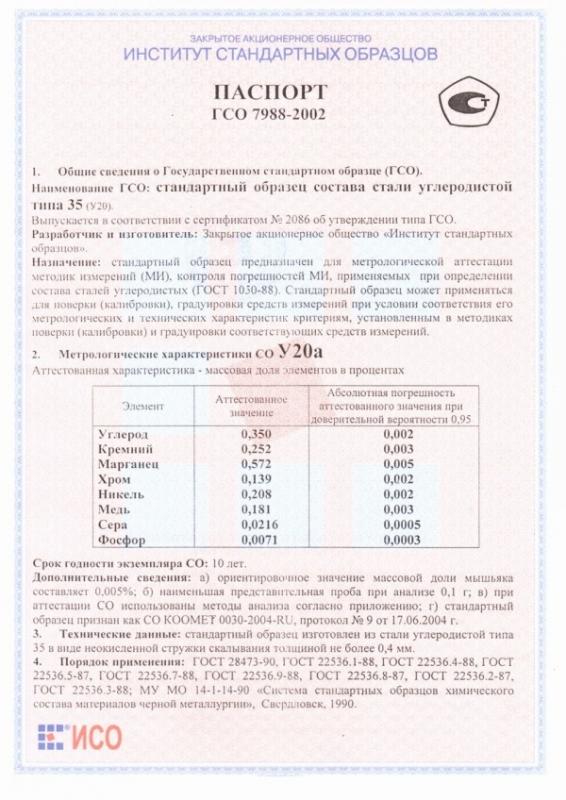 Паспорт на У20а