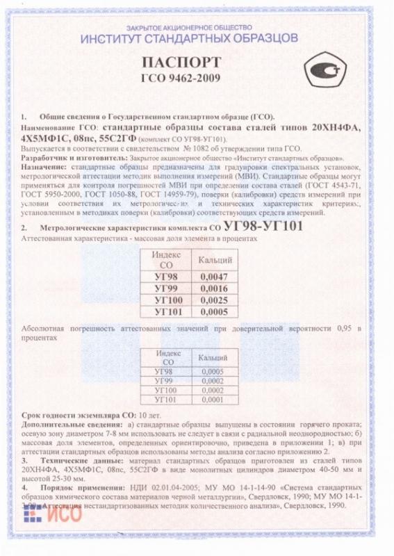 Паспорт на УГ98