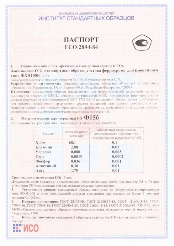 Паспорт на Ф15б