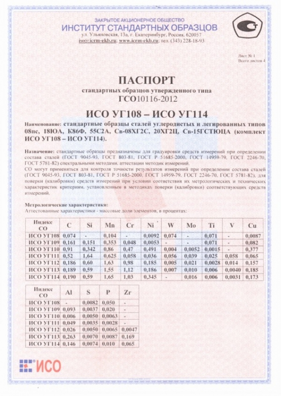 Паспорт на УГ109