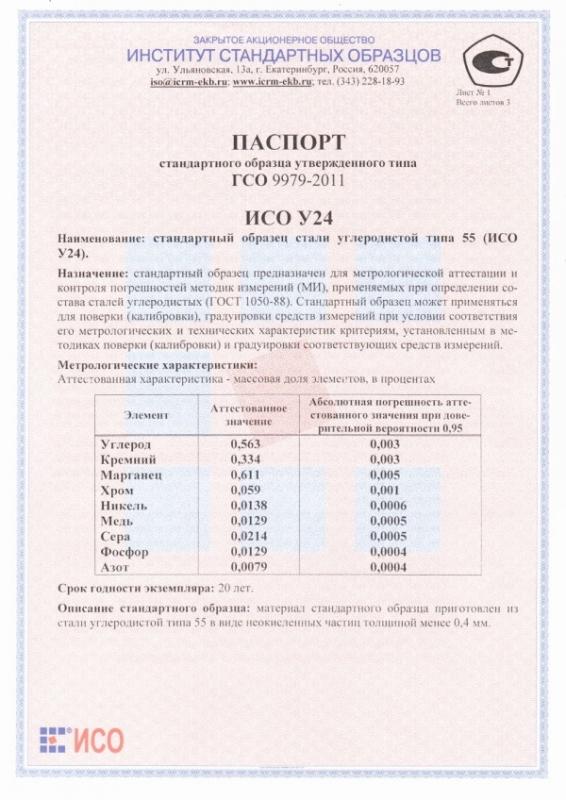 Паспорт на У24