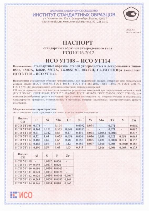 Паспорт на УГ110