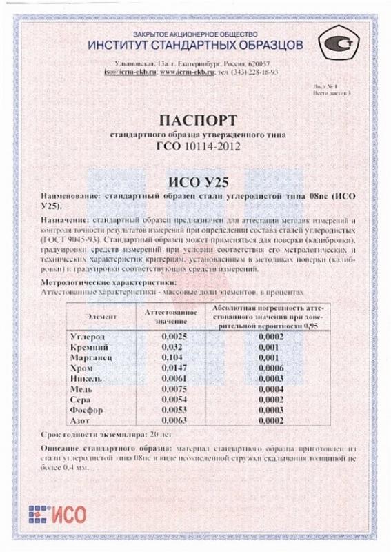 Паспорт на У25