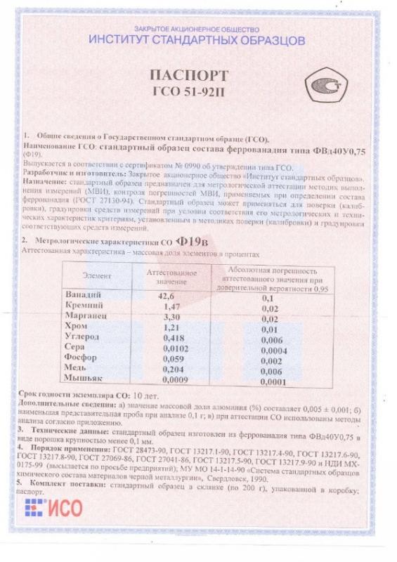 Паспорт на Ф19в