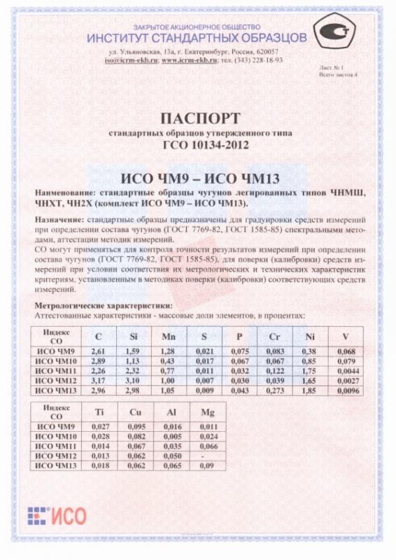 Паспорт на ЧМ9