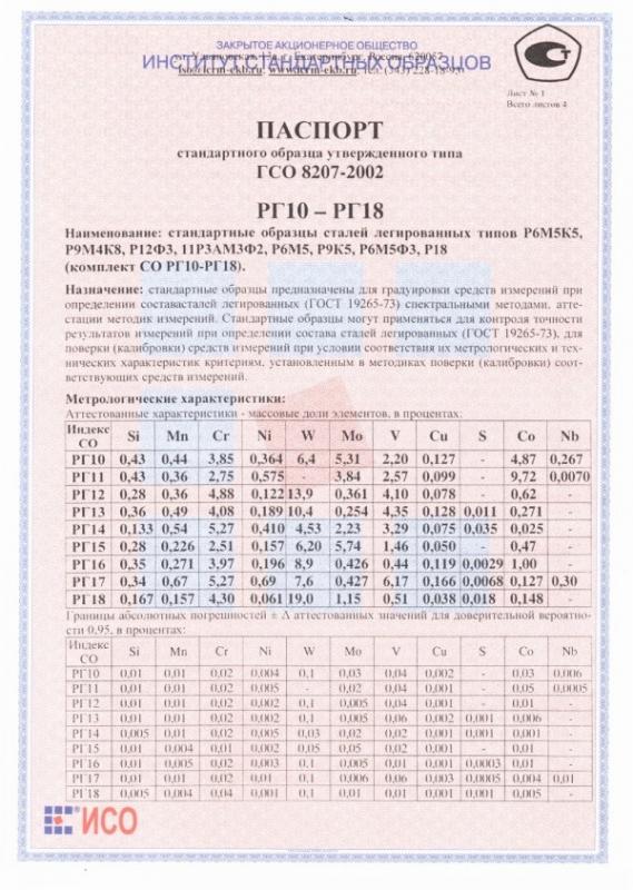 Паспорт на РГ10