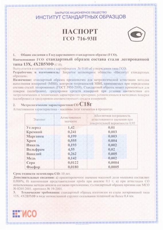 Паспорт на С18г