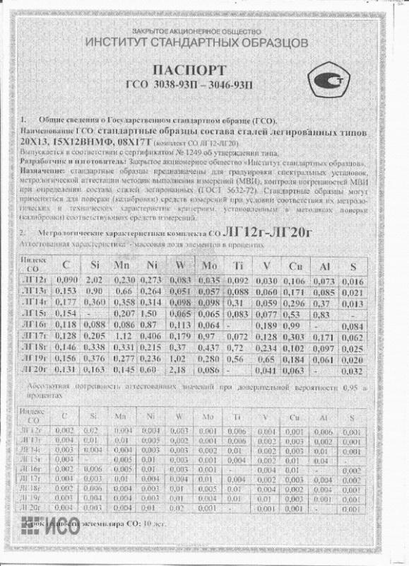 Паспорт на ЛГ19г